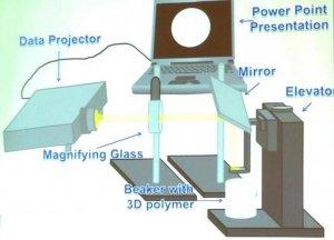 Aufbau 3D-Drucker
