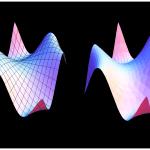 3D-Modell als STL-Datei