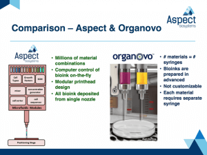 Aspect Bioprinting