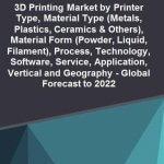 Cover Marktstudie 3D-Druck