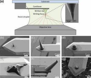 Mikroskopspitze aus 3D-Drucker