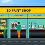 Skizzierter 3D-Druck-Shop.