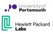 University of Portsmouth und Hewlett Packard Labs Logo
