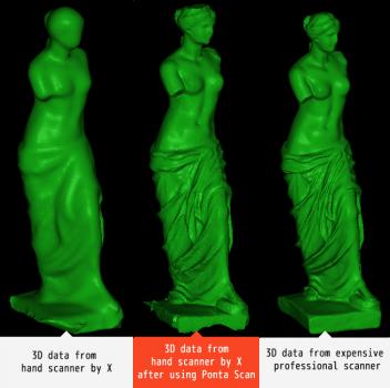 Die Venusfigur in drei verschiedenen Varianten.