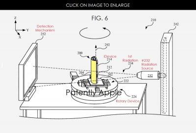 Schematische Darstellung Strahlungsmechanismus