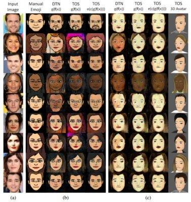 3D-Avatare von Facebook