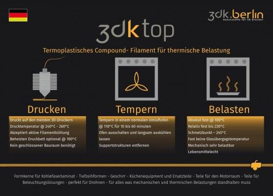 k-top Filament