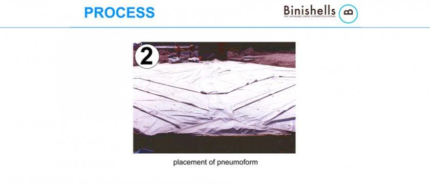 Anbringung der Pneumoform