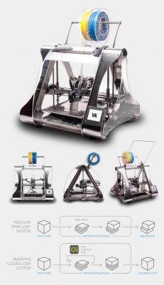 ZMorph VX 3D-Drucker