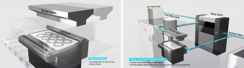 Pulververarbeitung CAMS