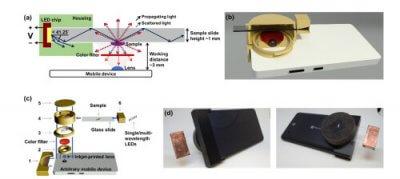 Smartphone-Mikroskop
