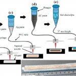 3D-Druck eines Wearable-Ultrakondensator