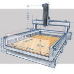 3D Platform Workstation 500