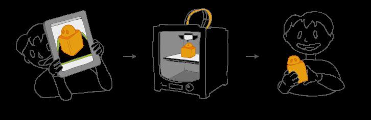 IT, 3D-Druck und Spielen