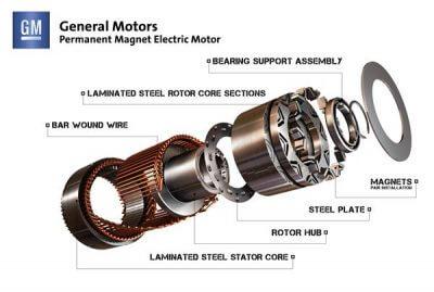 Sehr detailreiches Bild eines Permanent Electric Magnet Motors von General Motors