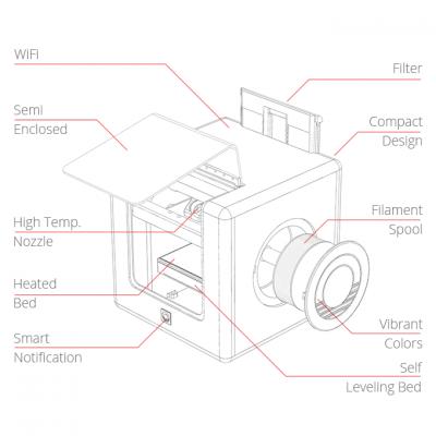Der Cubibot im Detail (Skizze mit Beschriftung)