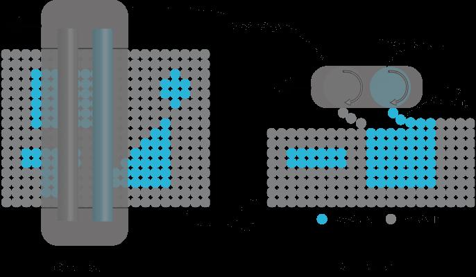 Grafische Darstellung des Prozesses