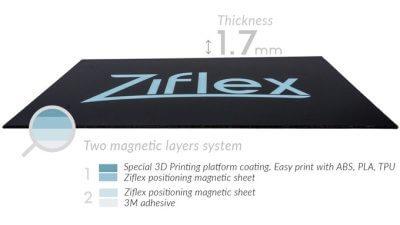 Abbildung der Ziflex Platte und Beschreibung
