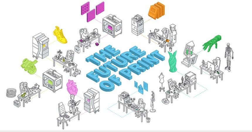 """The Future of 3D Print"" Grafik von Ricoh Schweiz"