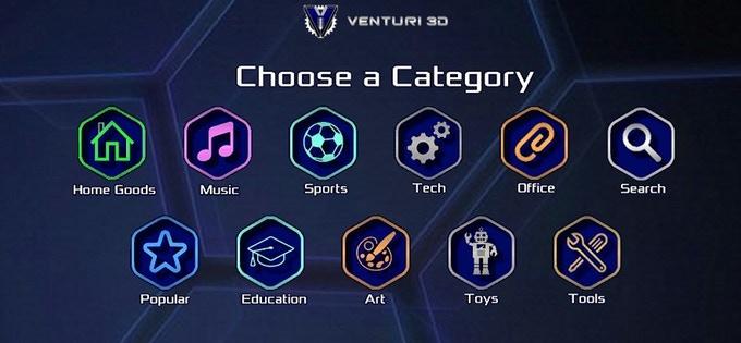 Kategorien der Modelle