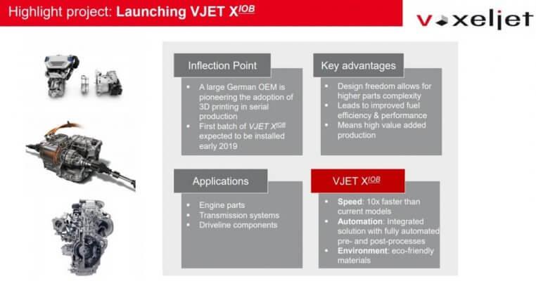 Voxeljet VJET X-iob 3D-Drucker