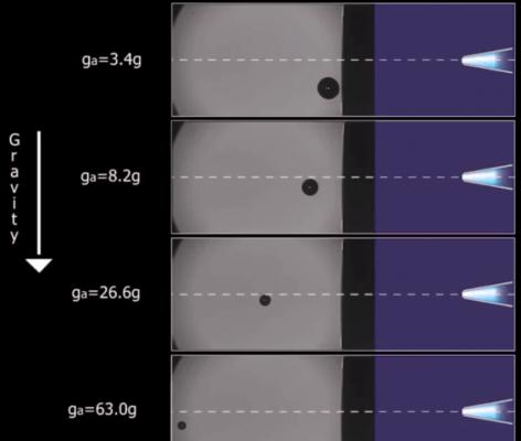 Schwerkraft Darstellung aus der Studie
