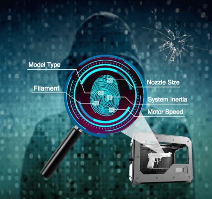 Darstellung worauf es bei einem Fingerabdruck eines 3D-Druckers ankommt
