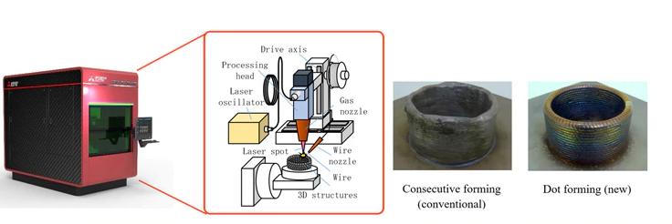 Komponenten der neuen Technologie von Mitsubishi Electric