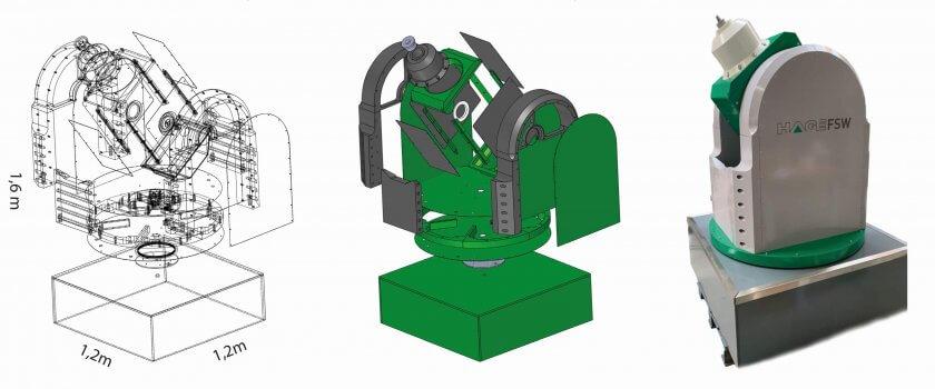 Schematischer Aufbau FSW-Kopf