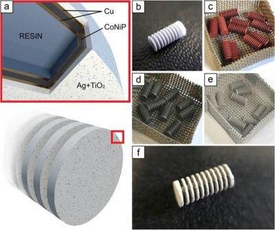 Mikrogeräte zur Wasserreinigung