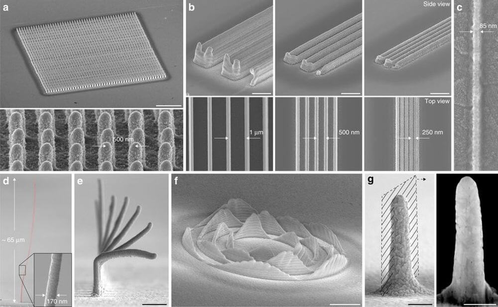 Multi-metal electrohydrodynamic redox 3D printing at the submicron scale