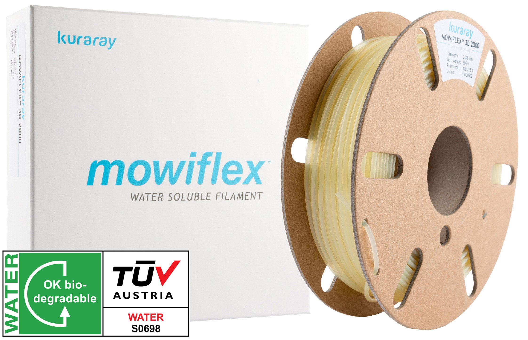 Mowiflex Verpackung und Rolle