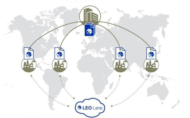 LEO Lane SaaS-Lösung Konzept