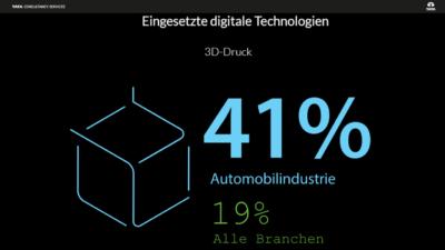 Trendstudie 3D-Druck (Auto)