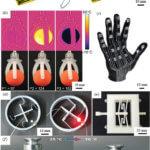 Aktoren und Sensoren