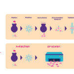 3D-Druck von Tabletten Infografik Merck