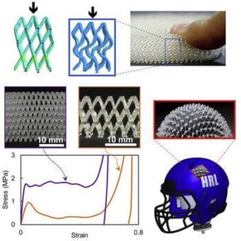 Gitterstrukturen für Helme