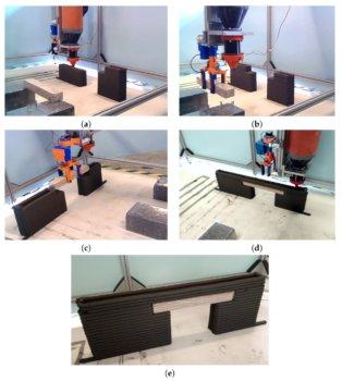 Simulation mit externer Komponente