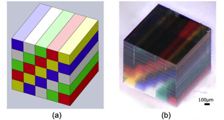 Würfel aus 50 Schichten in 3D gedruckt