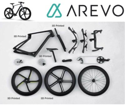 Superstrata Studio mit 3D-gedruckten Fahrradteilen