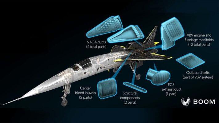XB-1 Überschallflugzeug Details