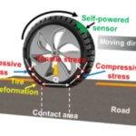 Grafische Darstellung Funktionsweise der Sensoren