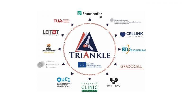 Am TRIANKLE-Konsortium teilnehmende Unternehmen