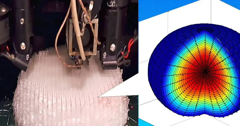 3D-Druck der Linse