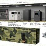 3D-Fabrik-Pod im Detail