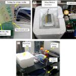 Aufbau des Bioreaktors und des Testumfelds