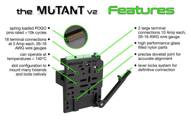MUTANT V2 Features