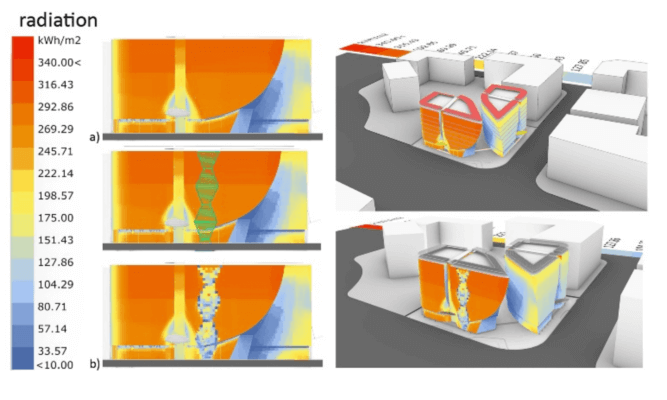3D-gedrucktes Bewässerungssystem-Sonnensimulationstest