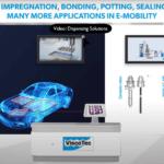 Beispiel ViscoTec und die E-Mobility