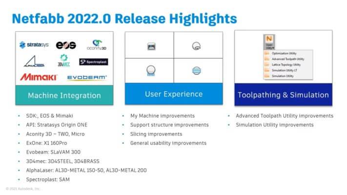 Release Highlights Netfabb 2022